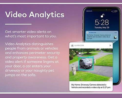 Security Camera Video Analytics Jackson TN